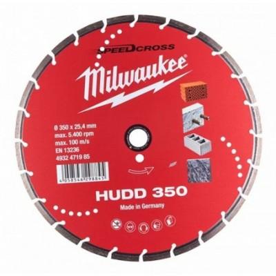 Milwaukee disco corte speedcross hudd mat. duros (25